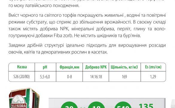 Компанія Арокс Кроп представляє новий  професійний торф'яний субстрат з Латвії — Silu Kudra!